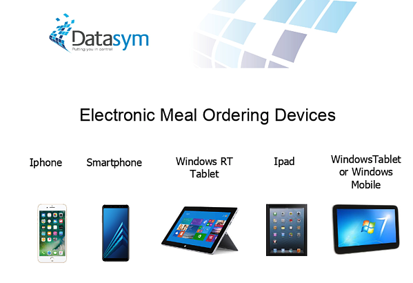 Datasym spark media patient meal ordering 1 of 3